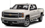 2015 Chevrolet Silverado 1500 Round Rock, TX 3GCPCTECXFG414109